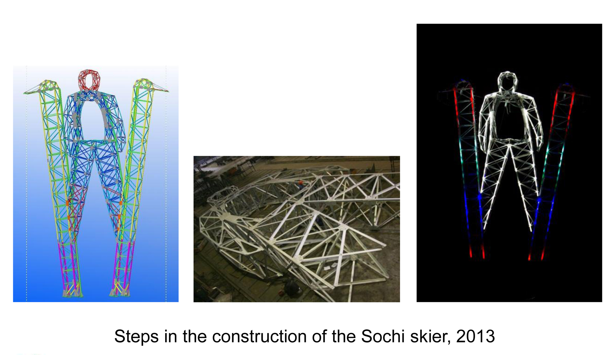 steps in the construction of the Sochi Skier (Russia)