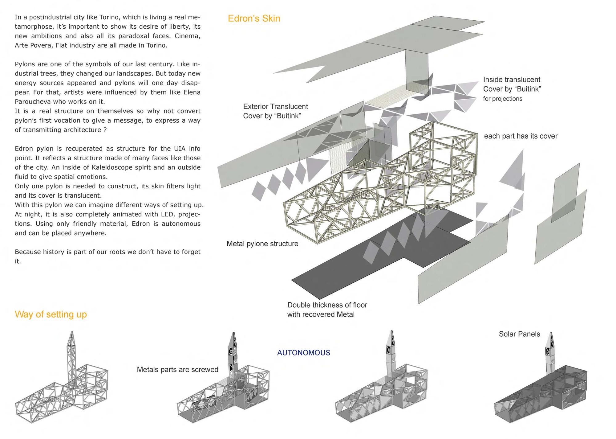 Edron, model pylon